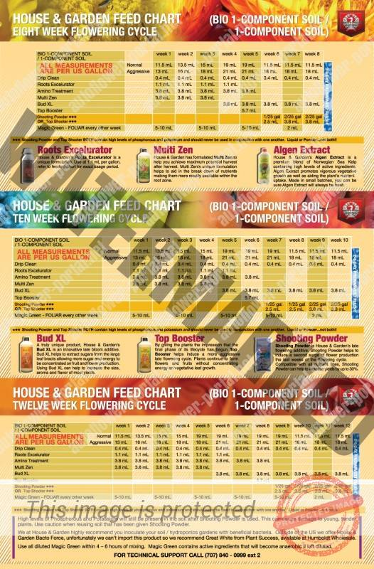 House And Garden Bio Feeding Schedule Chart Autoflower